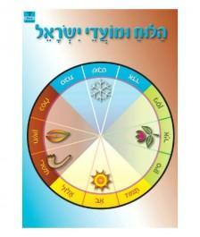 moadey israel